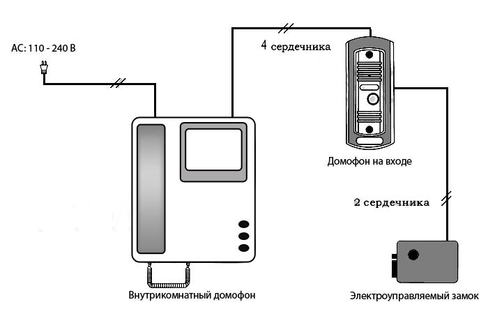 Аудиодомофон. схема подключения