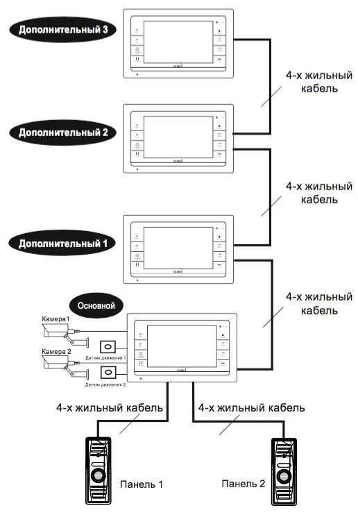 Проводной видеодомофон HDcom B-707 схема подключения