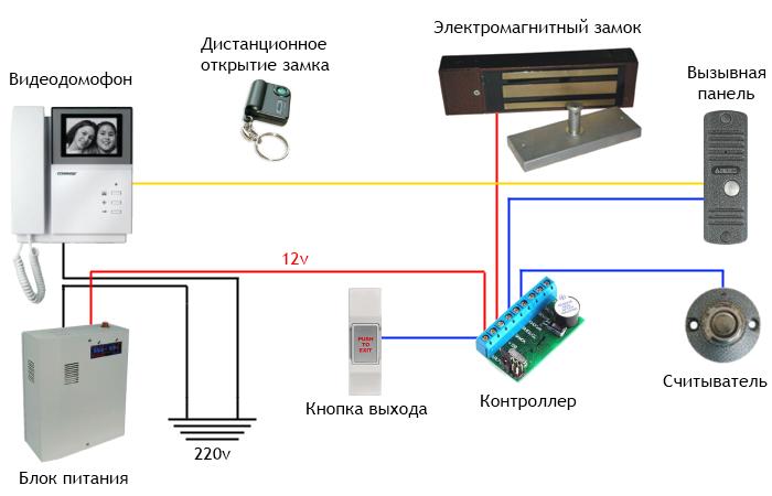 Монтаж видеодомофона своими руками на примере 20